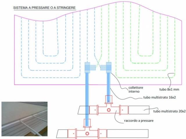 Sistema K-WALL/CEILING